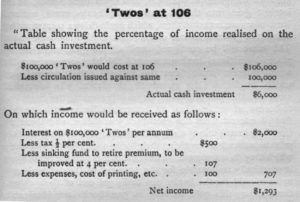 Table showing the percentage of income realized